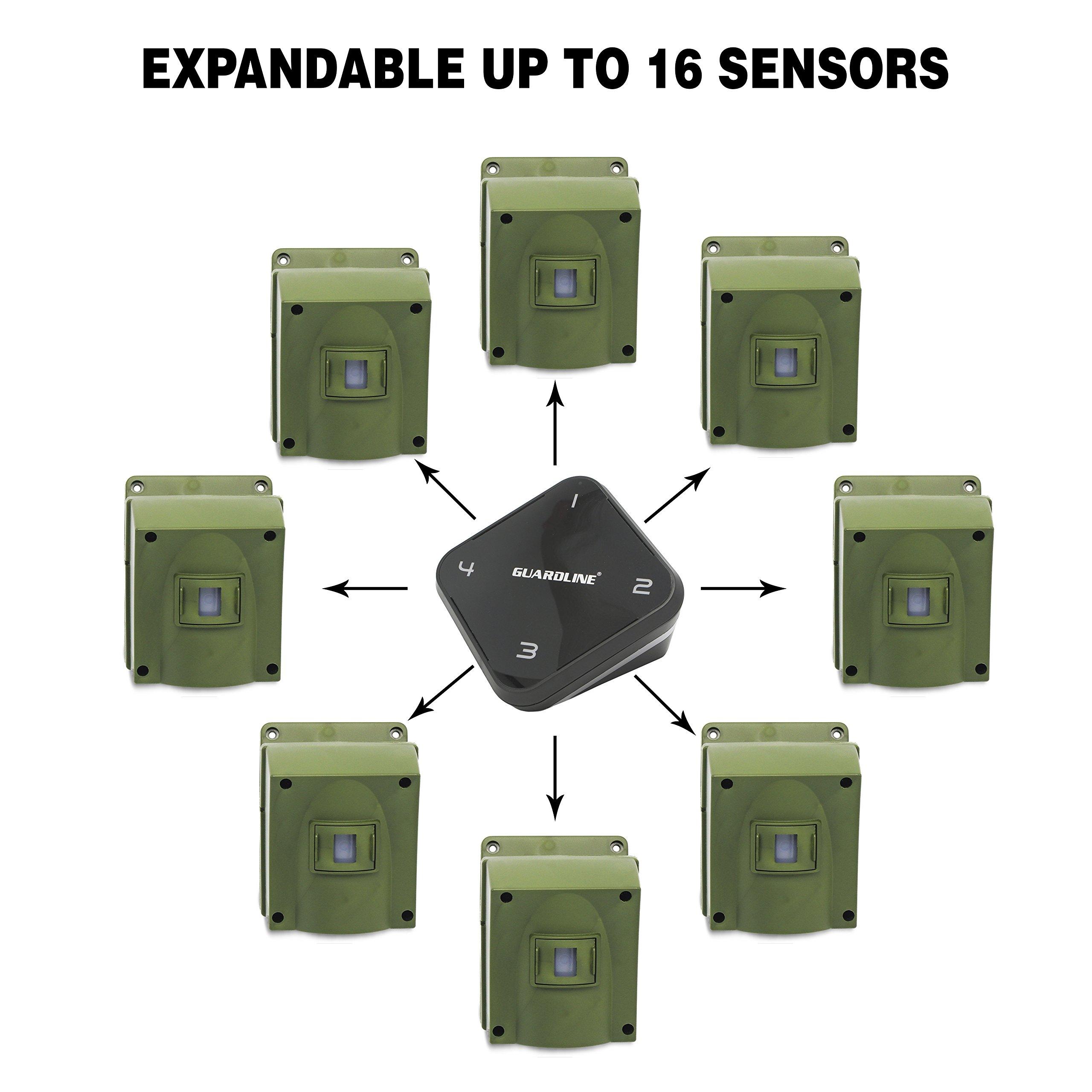Extra Sensor for 1/4 Mile Long Range Driveway Alarm by Guardline by Guardline (Image #5)