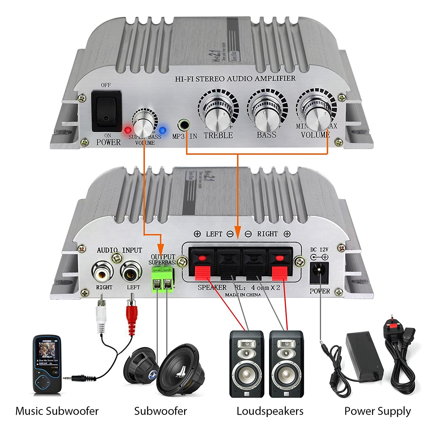 Mini Hi Fi 21 Audio Power Digital Stereo Amplifier Amp Aluminum Block Diagram Of With Volume Control Alloy Solid Case And Easy To Distribute The Heat Super Bass For Cd Mp3 Mp4 Ipod