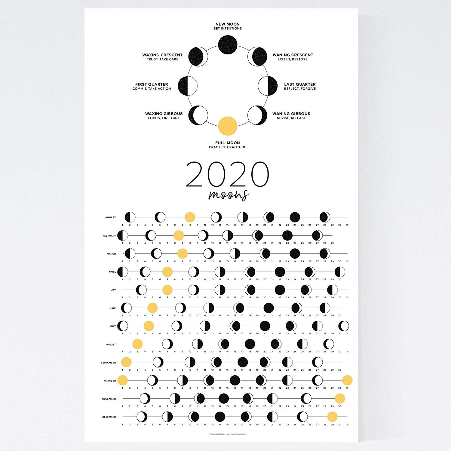 Amazon.com: Lunar Calendar 2020 – Phases of the Moon – Wall Poster