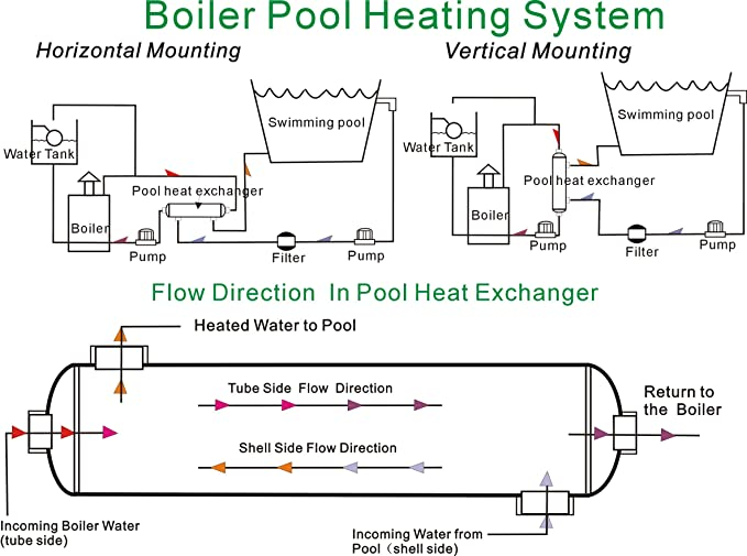 Swimming Pool Tubular Heat Exchanger Thermostatic Equipment for Hot Spring Pond Bathtub Valentines Day Carnival Heat Exchanger Swimming Pool Heater