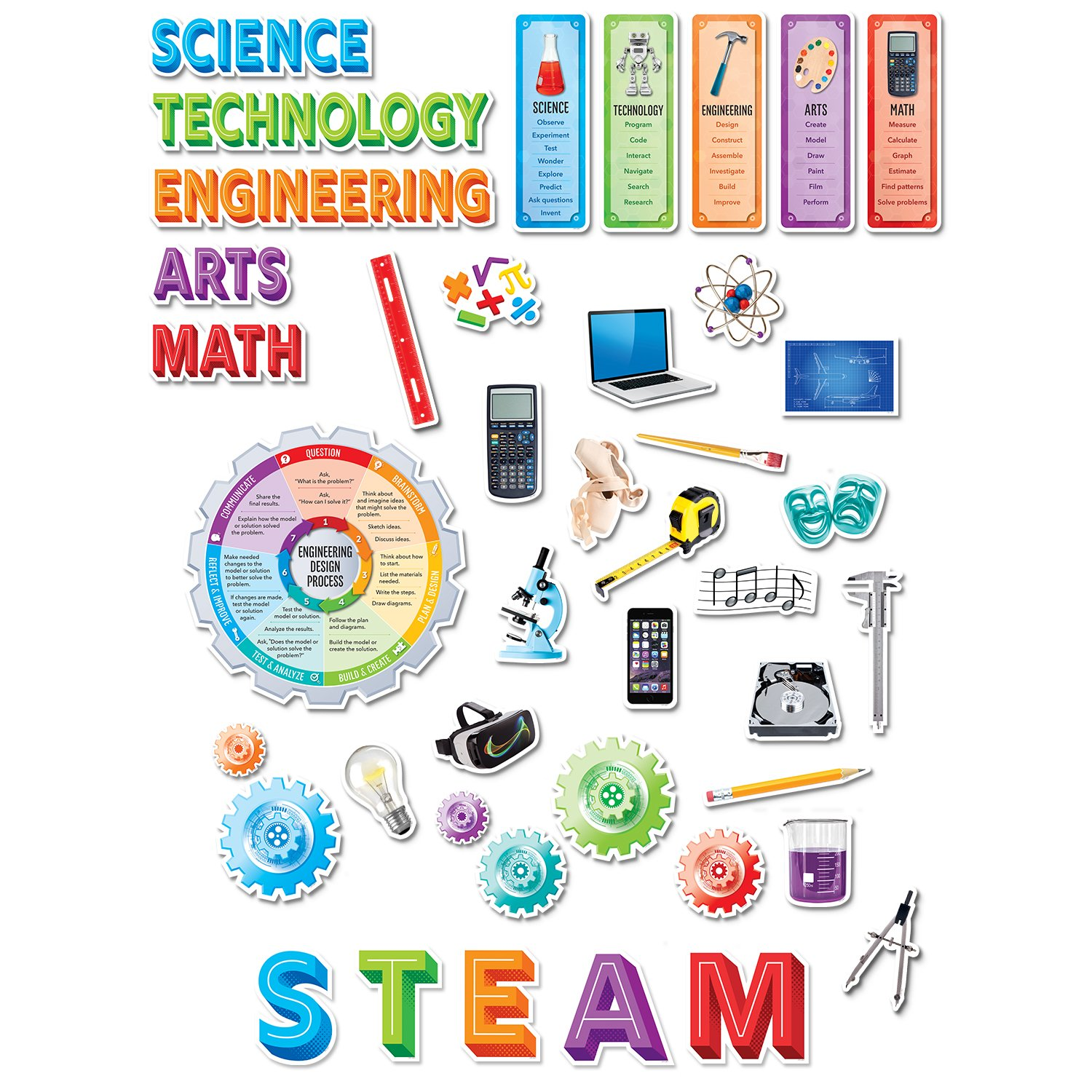 Creative Teaching Press STEM/Steam Bulletin Board, CTP (2962)