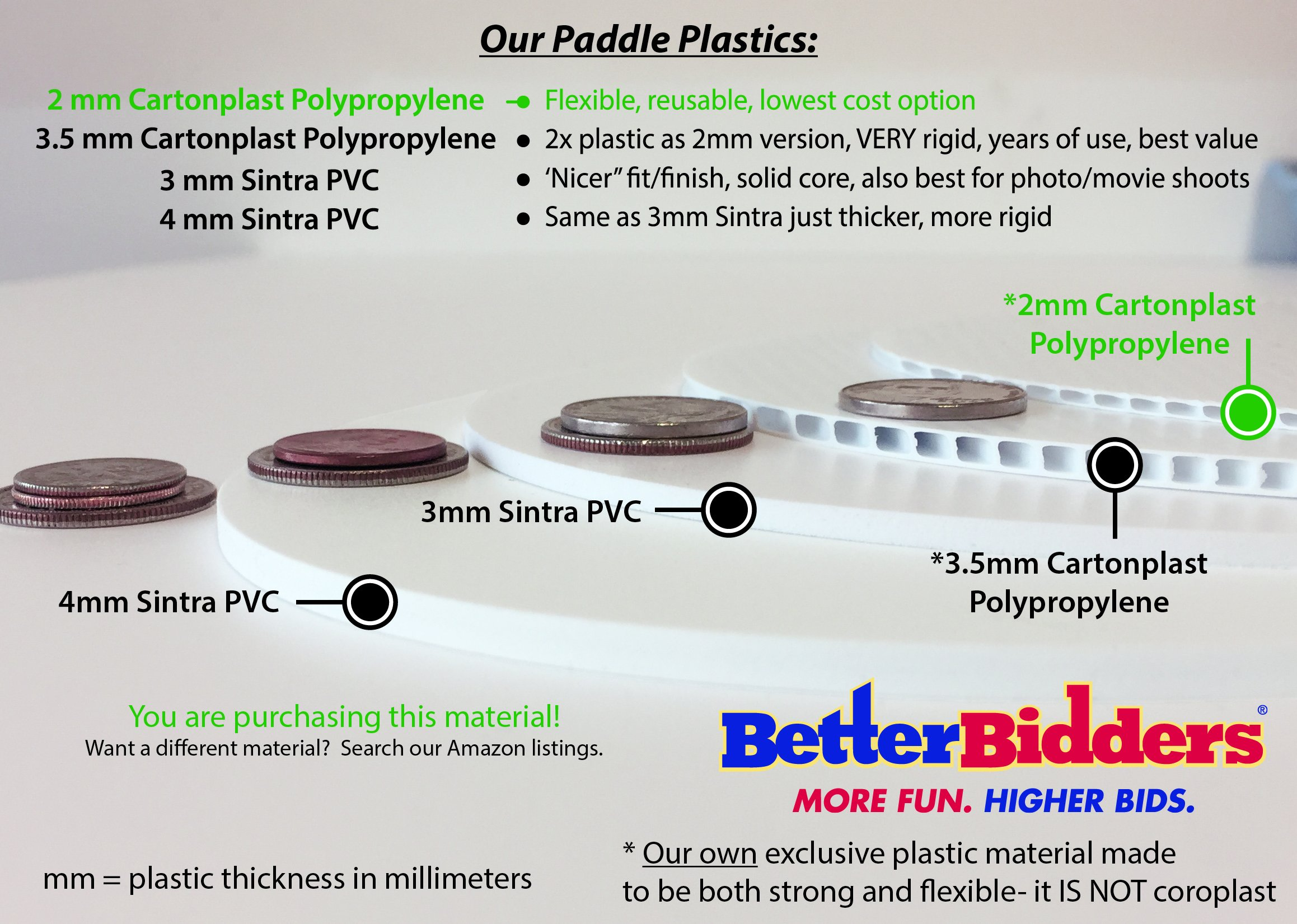 Better Bidders Plastic Paddles, BLANK, 2mm Thick, White (80 Pack, Oval)
