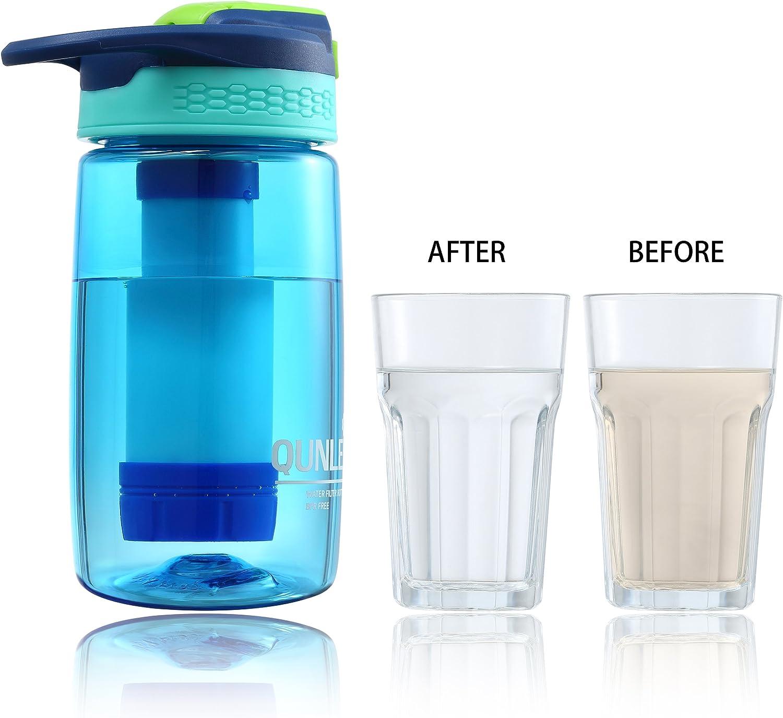 Senderismo Mochilas purificador de Agua de Emergencia con Pajita de Filtro integrada de 2 etapas para Viajes 22 onzas Camping sin BPA Qunlei Botella de Filtro de Agua