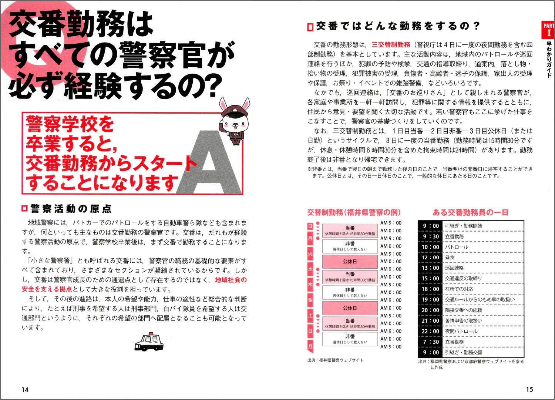 巡回 カード 警視庁 連絡 深川警察署(千田交番)より「巡回連絡カード」記入の依頼がありました