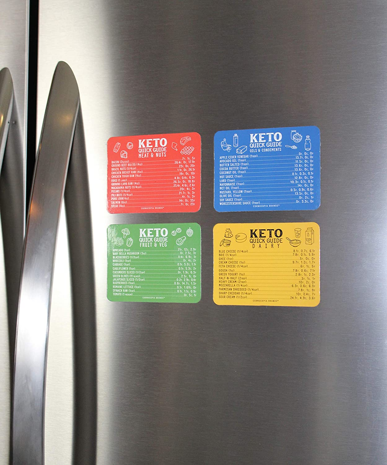 ; Quick Guide Fridge Magnet Reference Charts for Ketogenic Diet Foods Keto Cheat Sheet Magnets Set of 4