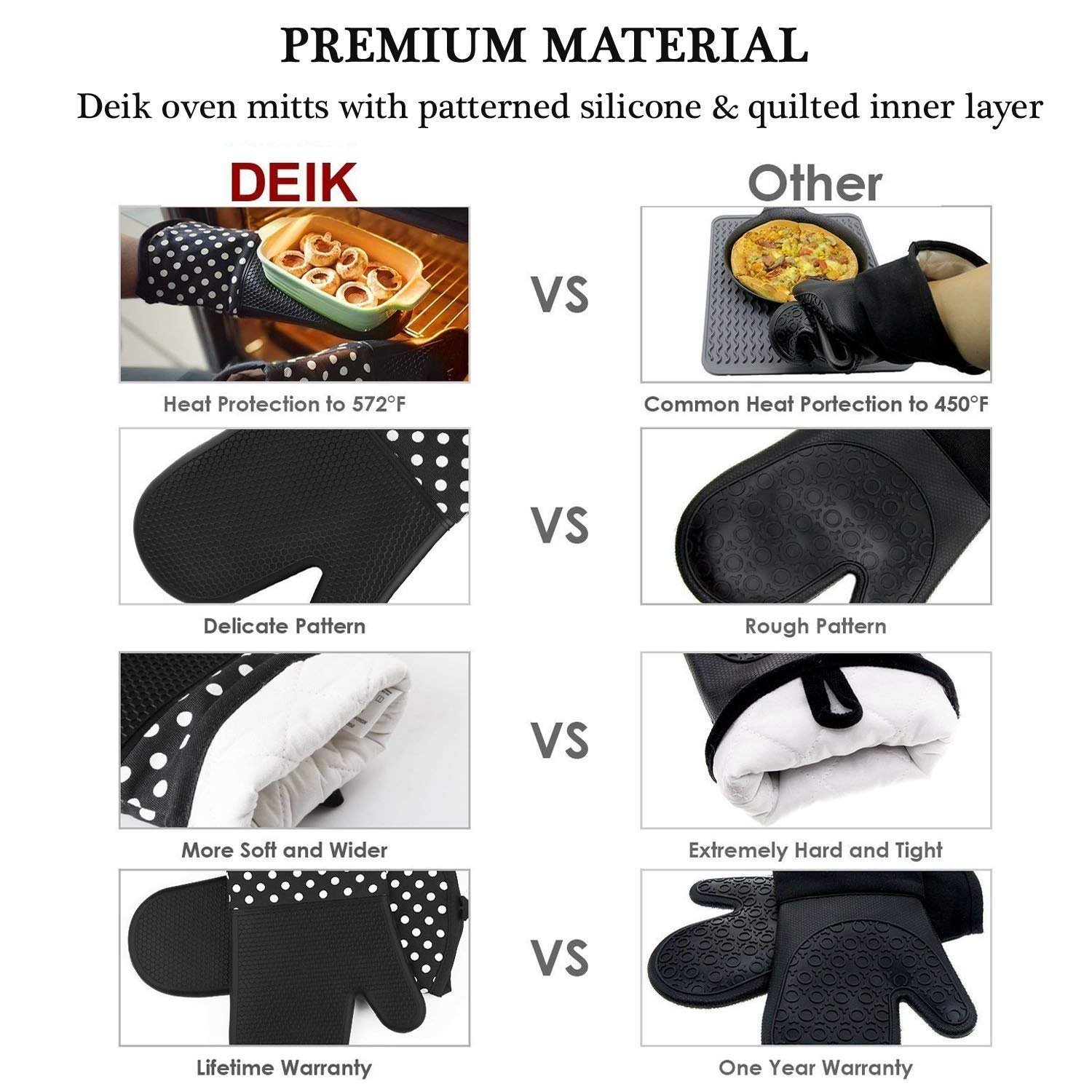 Deik Silicone Oven Mitts - Heat Resistant to 572 °F Kitchen Oven Gloves for Cooking, Baking, Barbebue Potholder, 1 Pair, Black