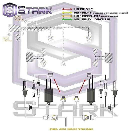 Amazon.com: Stark 55W Xenon HID Slim Xenon Headlight Kit Single Beam on bosch alternator wiring diagram, sony wiring diagram, hot wiring diagram, jvc wiring diagram, apc wiring diagram, samsung wiring diagram, led wiring diagram, panasonic wiring diagram, everfocus wiring diagram, ge wiring diagram, 5 pin relay wiring diagram, honeywell wiring diagram, fluorescent wiring diagram, headlight wiring diagram, von duprin wiring diagram, toshiba wiring diagram, hps wiring diagram, usb wiring diagram, metal halide wiring diagram, driving light wiring diagram,
