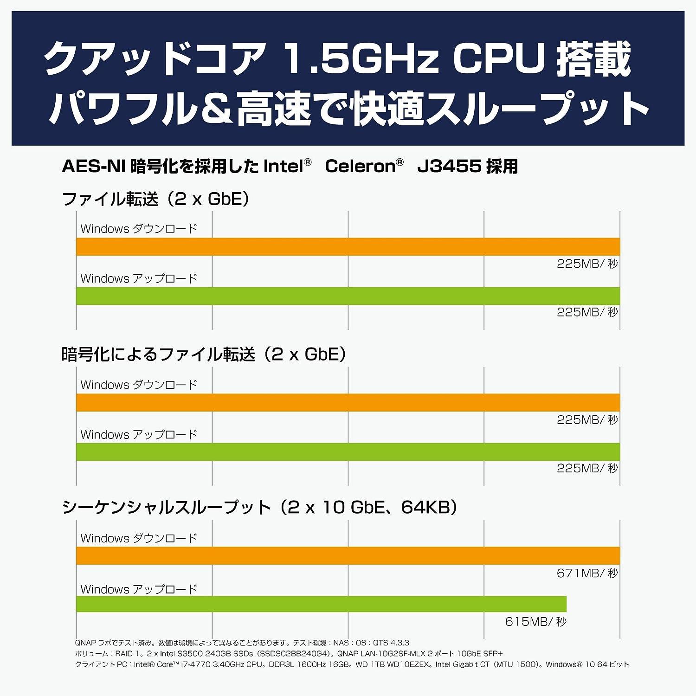 Amazon.com: QNAP TS-253Be-4G-US (4GB RAM Version) 2-Bay Professional NAS. Intel Celeron Apollo Lake J3455 Quad-core CPU with Hardware Encryption: Computers ...