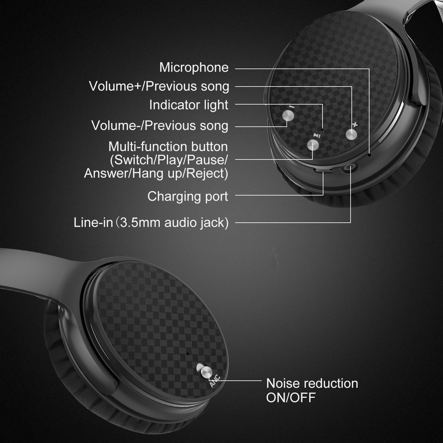 Ifecco Active Noise Cancelling Headphones, Bluetooth HiFi Over-ear Headsets with Mic and Volume Control Support 3.5mm Jack and Bluetooth Devices, Upgrade Black with case