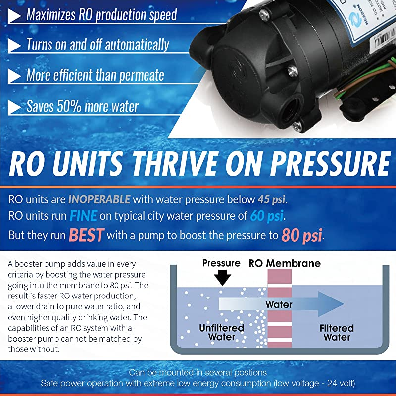 iSpring RCB3P Reverse Osmosis System - Booster pump