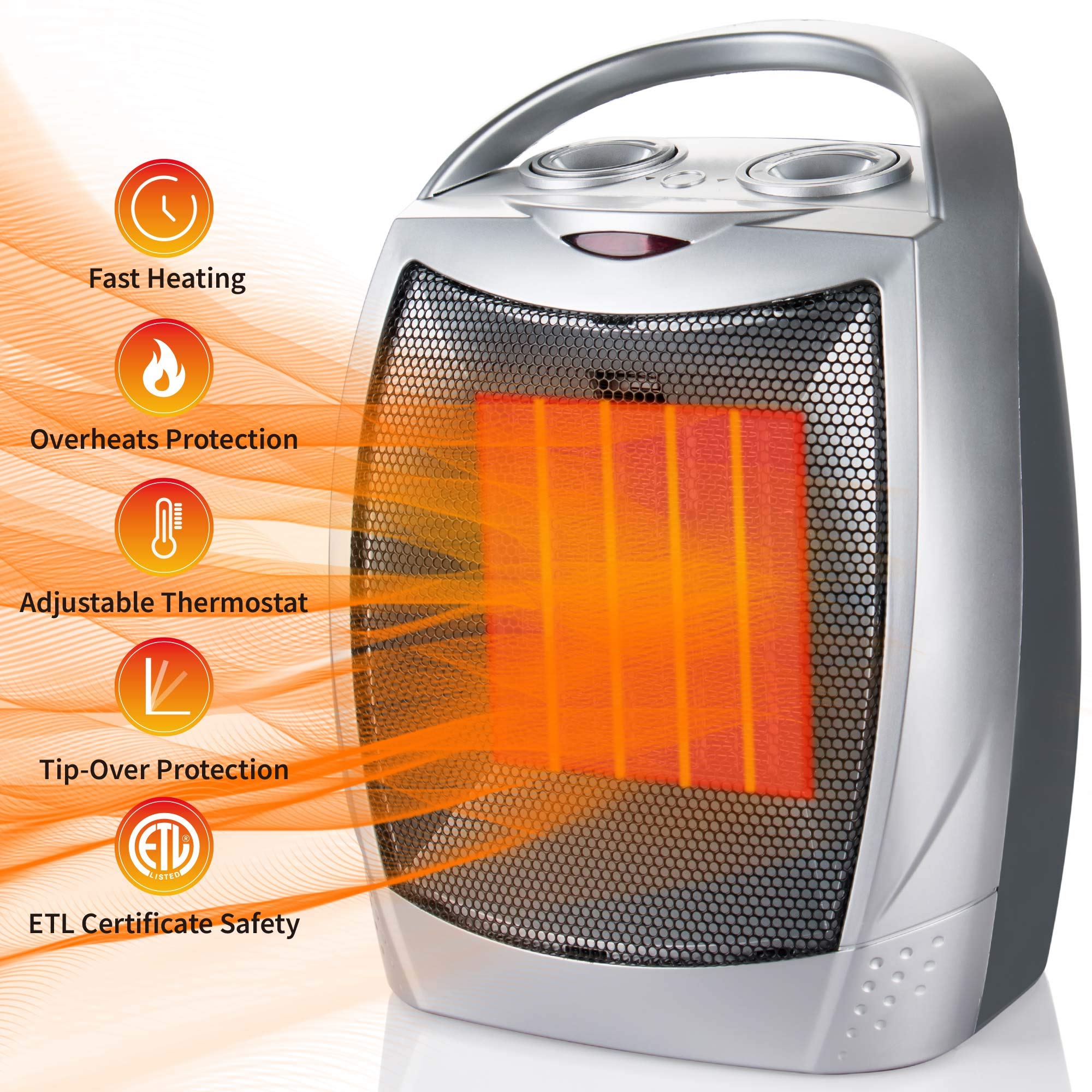 750W/1500W Ceramic Space Heater Portable Electric Heater with Overheats & Tip-Over Protection, Desktop Room Heater with Adjustable Thermostat for Office Home Indoor by Brightown