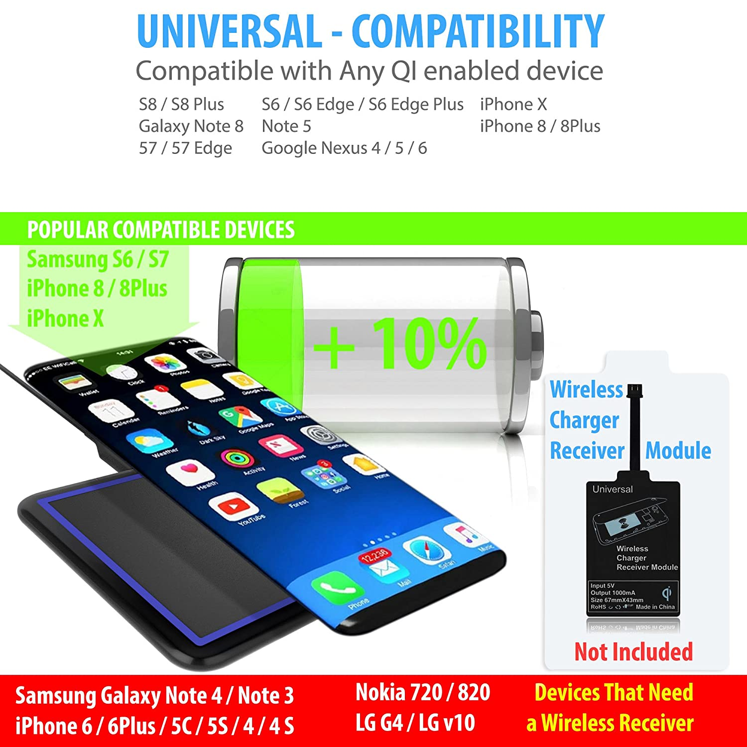 New 2018 Upgraded Fast Qi Wireless Charger Best Nexus 4 Circuit Diagram Charging Pad 167a No Ac Adapter Included For Iphone 5 6 6s 7 8 X Samsung Galaxy