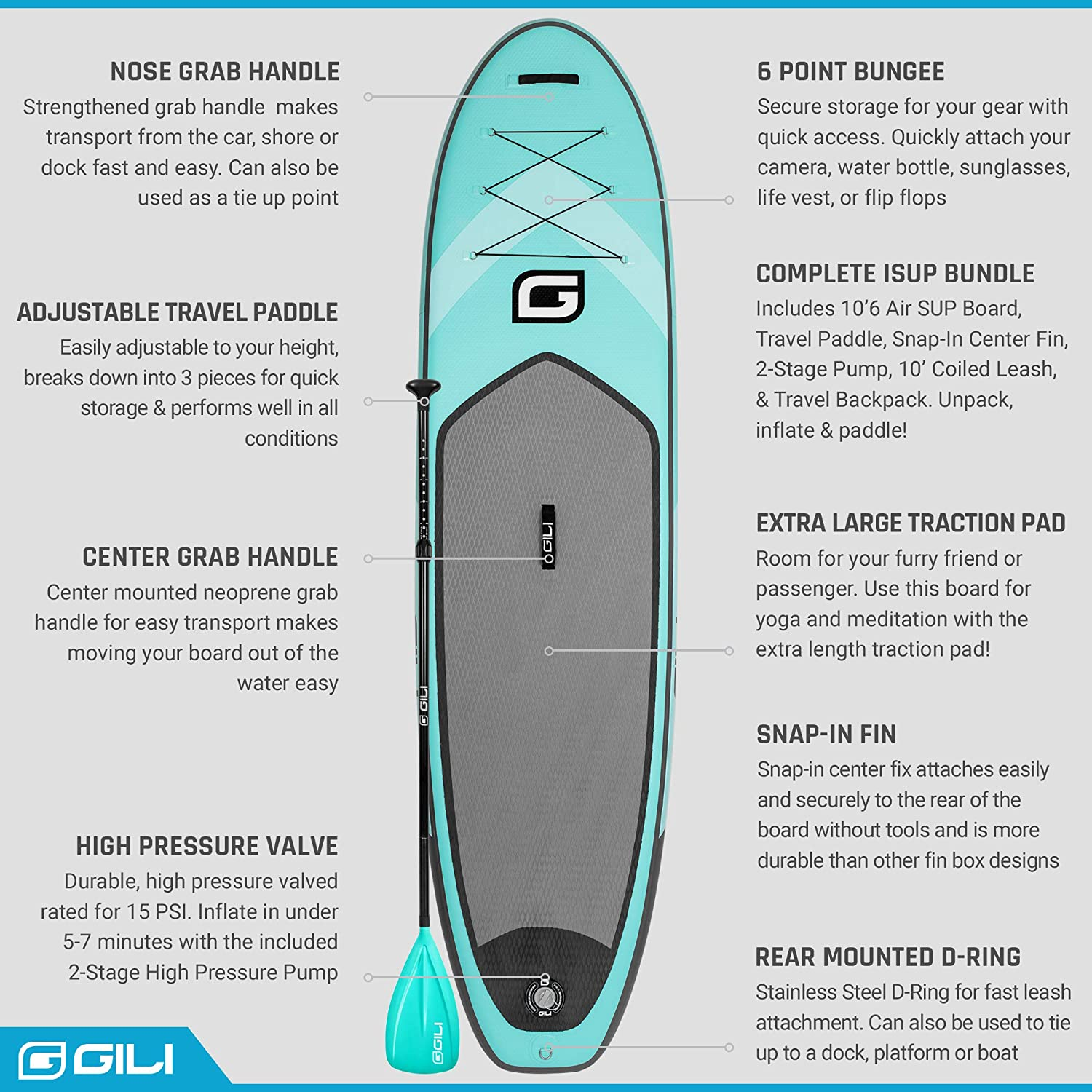 GILI 10 6 Inflatable Stand Up Paddle Board Package 10 6 Long 31 Wide 6 Thick Includes Paddle, Backpack, SUP Coiled Leash Pump