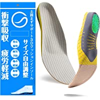 yuangaoshow Shock Absorption Shoe Insole,Superior Honeycomb Cushion and Arch Support to Reduce Muscle Fatigue and Stress…
