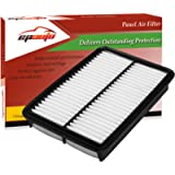 EPAuto GPA0A (PE07-13-3A0A) Replacement for Mazda Rigid Panel Engine Air Filter for SkyActiv Mazda 3 (2013-2019), Mazda…
