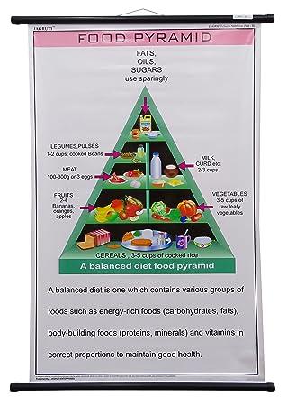 jagruti prinzip ernahrung charts padagogische ernahrung pyramide wanddiagramm poster