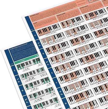 Juego de 2 Láminas para Pianistas - Póster Útil sobre Acordes - Lámina para Aprender Piano - Tabla con Acordes de Piano y Escalas - Teoría de Piano ...