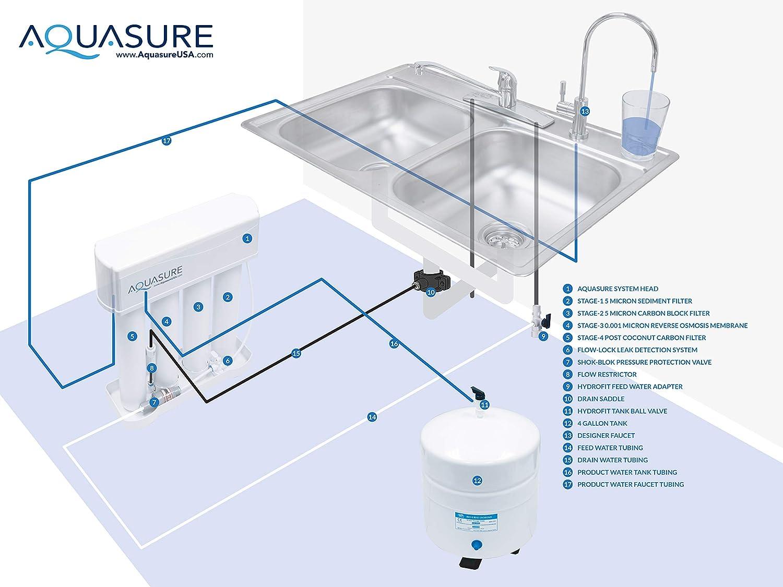 Aquasure RO System - Aquasure AS-PR75A-BN Reverse Osmosis System - Plumbing diagram