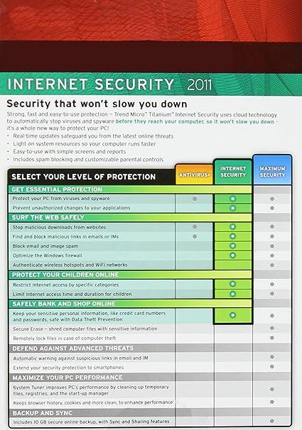 norton internet security 2011 keygen full version zip