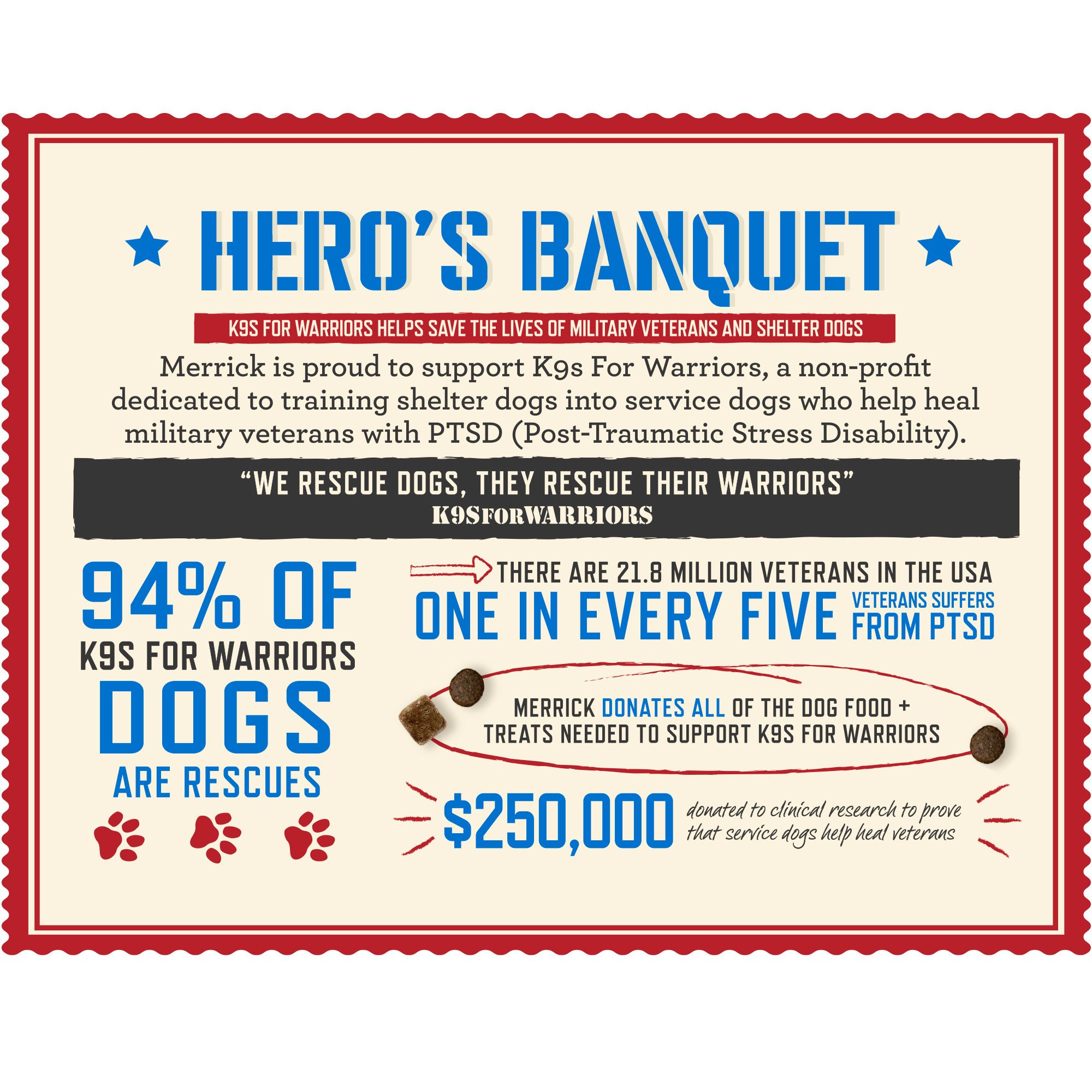 Merrick Backcountry Grain Free Hero'S Banquet Dry Dog Food, 22 Lbs. by Merrick (Image #4)