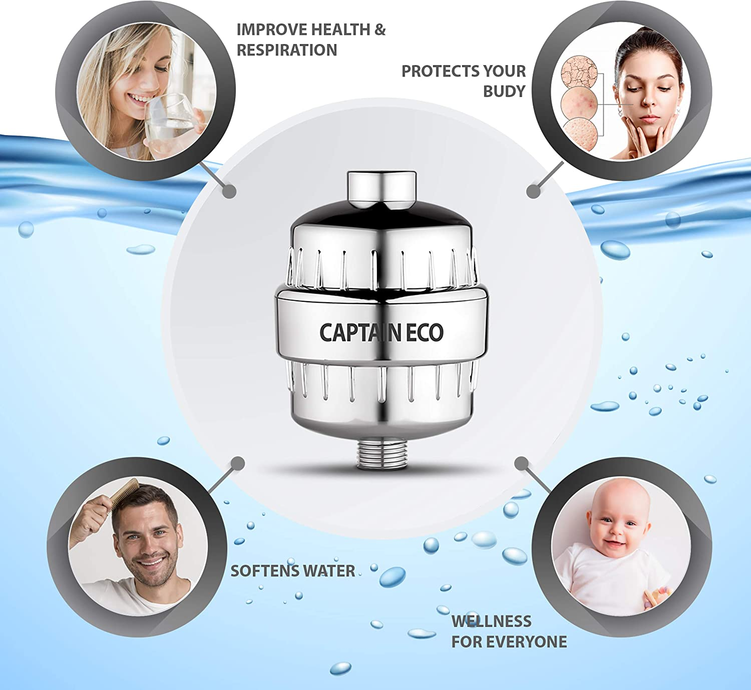 Captain Eco Shower Head Filter features