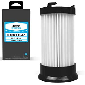 Home Revolution Replacement Dust Cup Filter, Fits Eureka Maxima, Boss & Lightspeed Models and Parts DCF-4, DCF-18, GE DCF-1