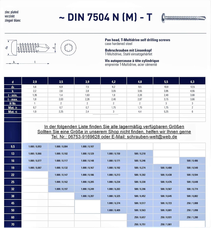 1000 St/ück Bohrschrauben 3,9 x16 mm verzinkt mit Linsenkopf selbstschneidend DIN 7504 N-T