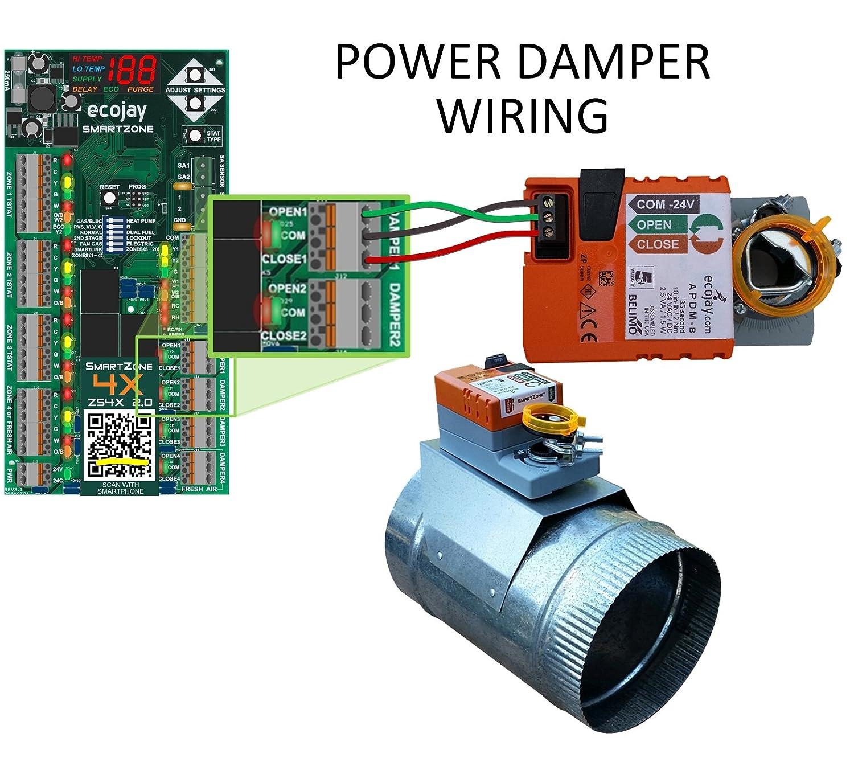 06 EWC - Preminum replacement for Honeywell more Zone Damper 6 Round Professional-Grade HVAC Zoning Durozone