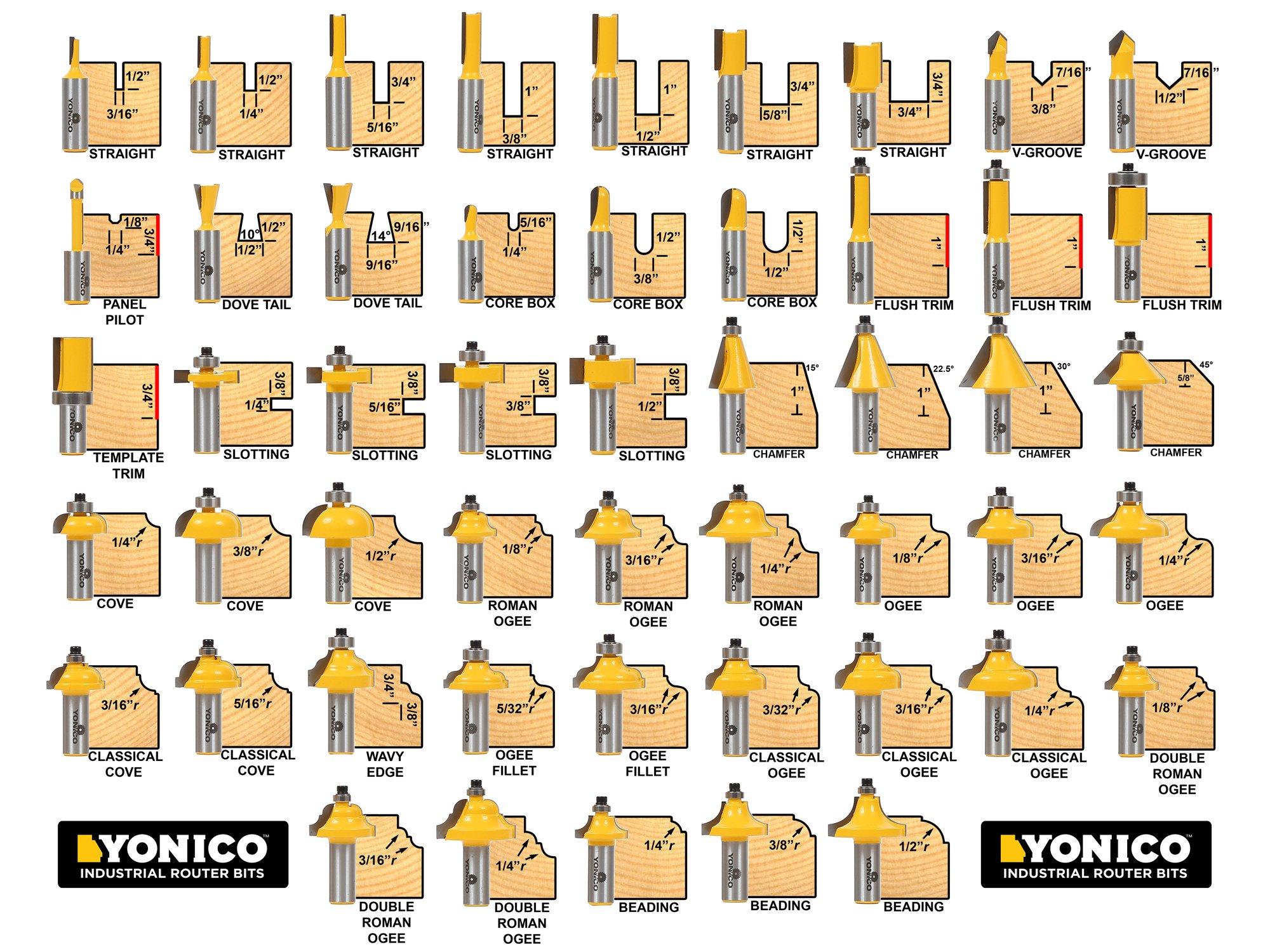Yonico 17504 50 Bits Professional Quality Router Bit Set C3 Carbide 1/4-Inch Shank