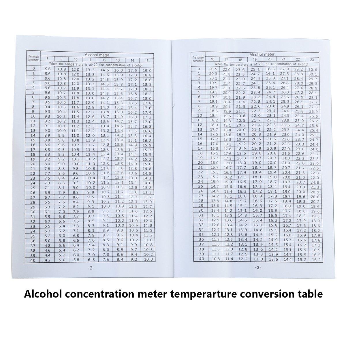 Alcoolimetro per Misurazione Grado Alcolico 0-100/% Comprensivo di Termometro Wodka Tefeler Kit di 3 Idrometri per Alcol CILINDRO GRADUATO Spirito Brandy Distillati,Whisky Per Grappa