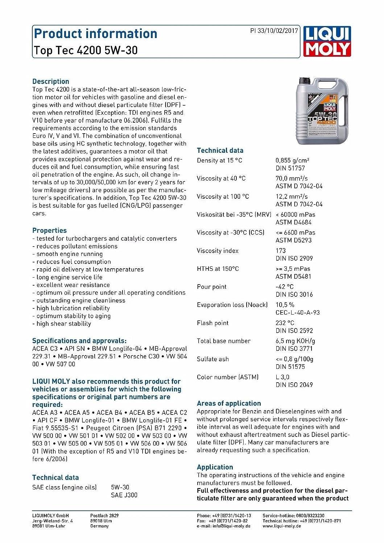 Liqui Moly TOPTEC 4200 5W30 Long Life III 5 litros: Amazon.es: Coche y moto