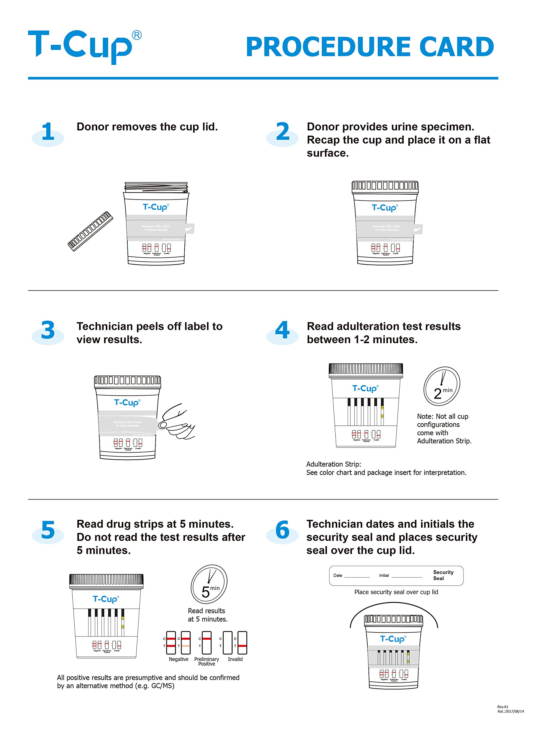 PrimeScreen - [5 Pack] 13 Panel Multi Drug Urine Test (AMP, Bar, BUP, BZO, COC, mAMP, MDMA, MOP, MTD, OXY, Pcp, TCA, THC) # TDOA-2135…