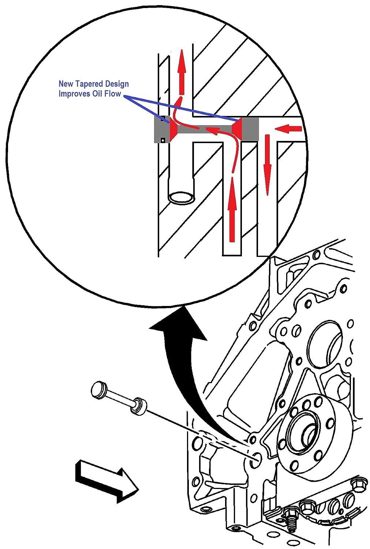 53l Oil Flow Diagram Trusted Wiring Diagrams L33 Engine Amazon Com Ls Billet Barbell Diverter Gm Gen Iii Iv Engines Automatic Transmission