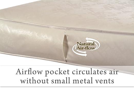 Open Box Kolcraft Infant Pure Sleep Therapeutic 150 Waterproof Crib Mattress