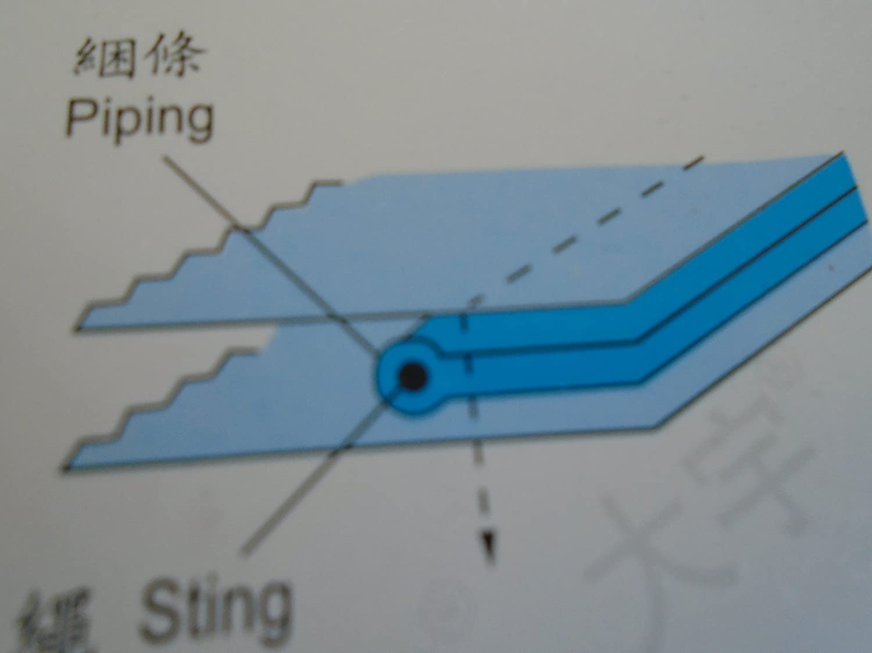 NGOSEW Sewing Machine Piping Folder Cord Tape Binder 1-1//8