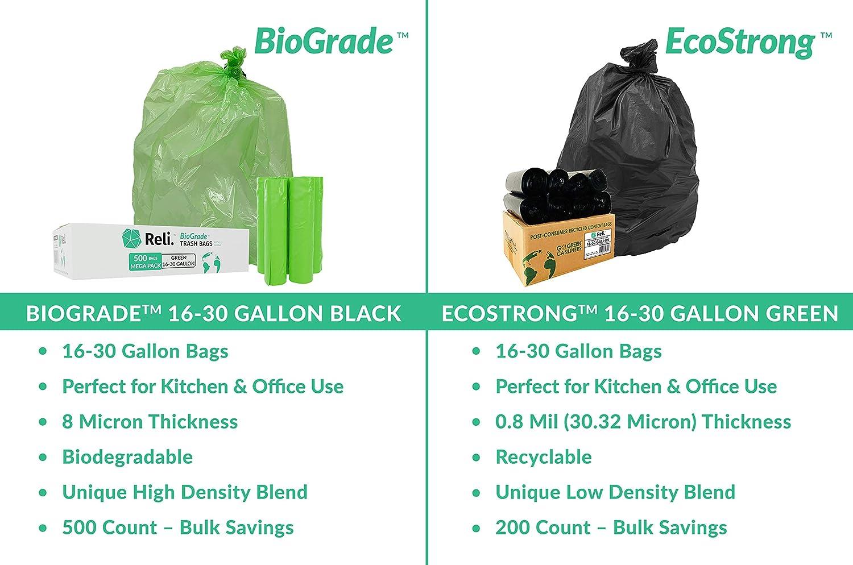 Biodegradable ejemplos