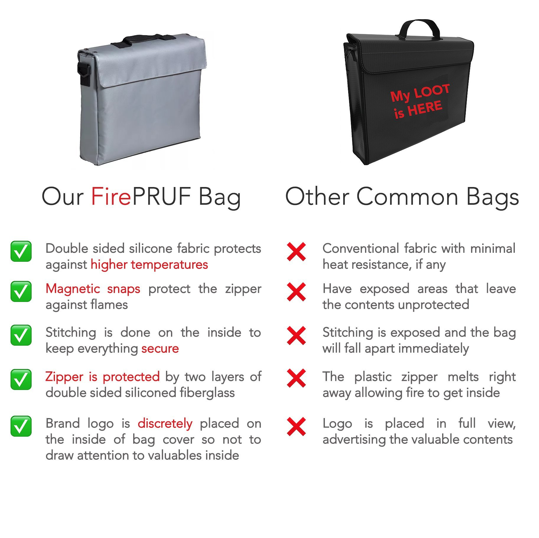 Certified Fireproof Bag for Documents, Money, Office Files & Memory Cards - Both Fire and Water Resistant, Ideal for Evacuation and Emergencies - 100% Fire Protected Zipper, Patent Pending by QIAYA (Image #2)