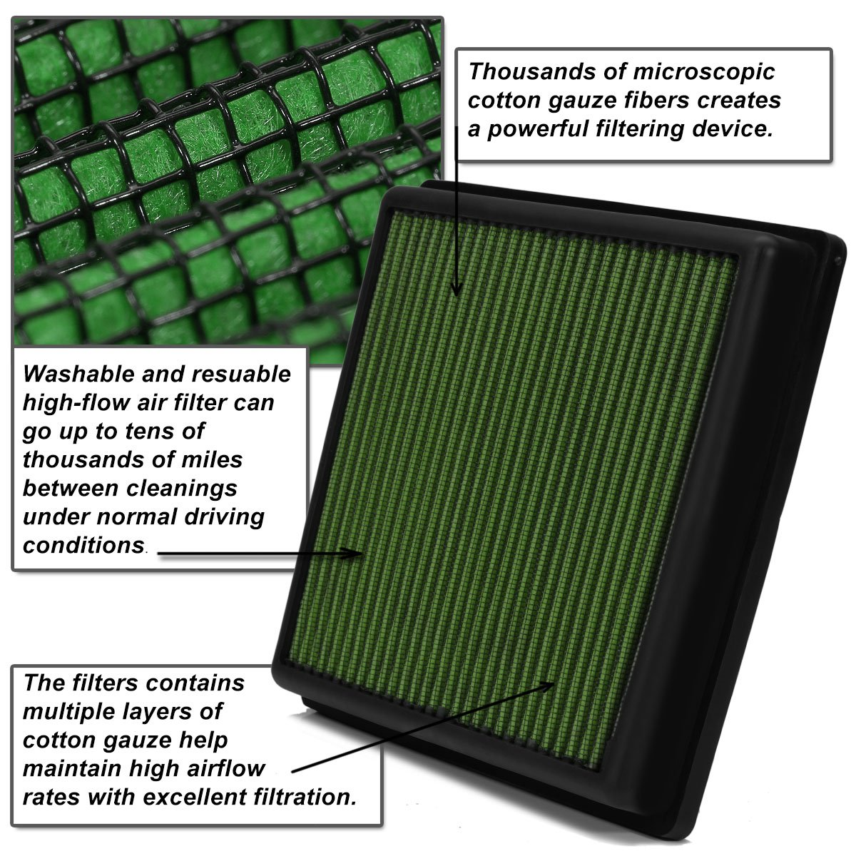 Amazon.com: For A3 / TT/GTI/GOLF (TURBO MODEL) Reusable & Washable Replacement High Flow Drop-in Air Filter (Green): Automotive