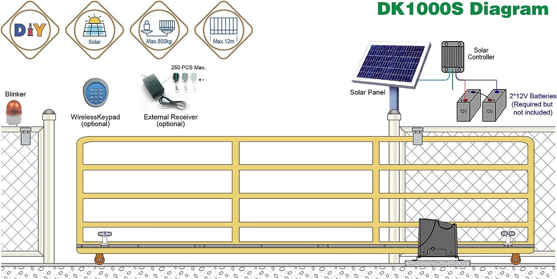 Topens DK1000S - Abridor de puertas correderas para puertas ...