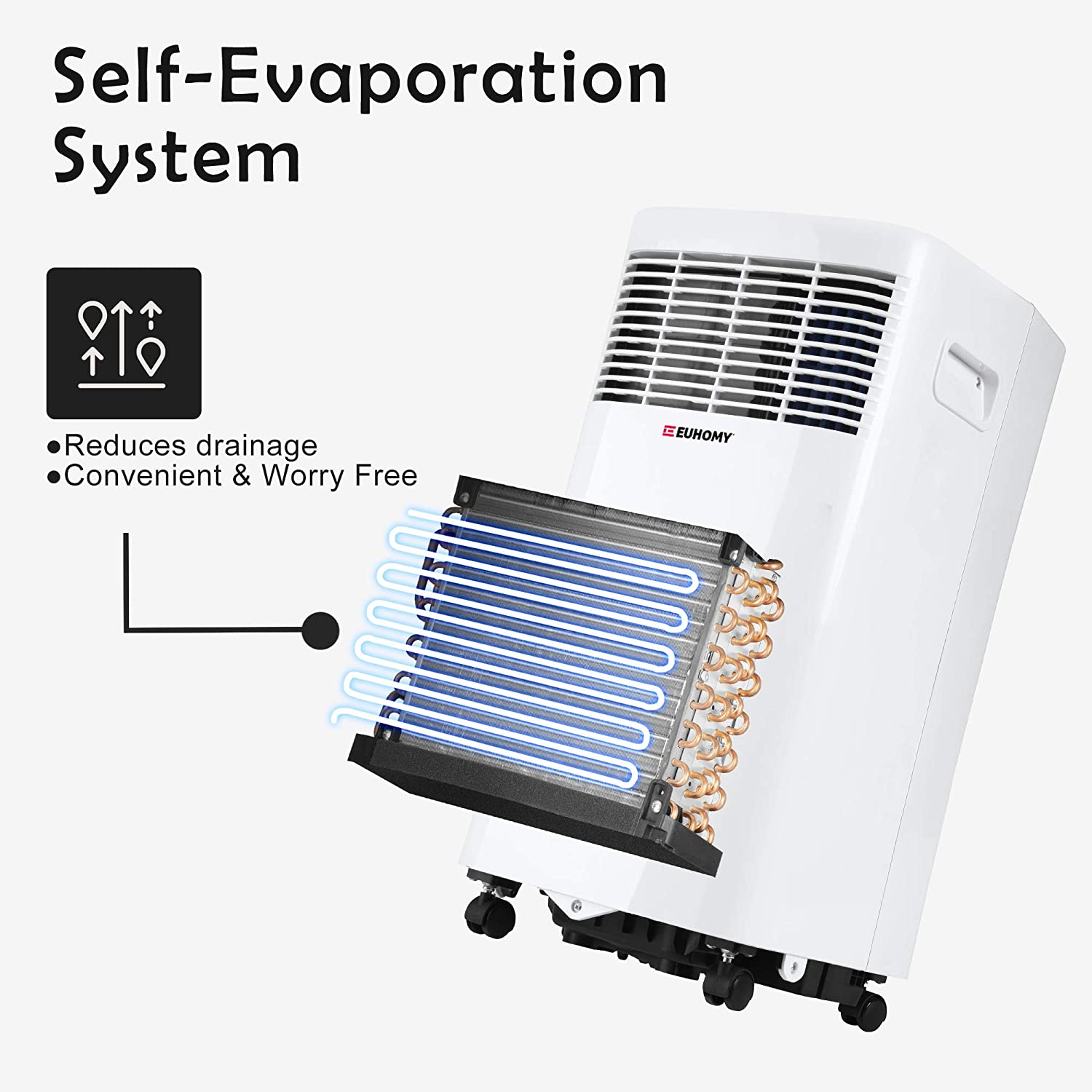 portable ac unit with Remote Control Dorm White Bedroom floor air conditioner with Window Installation Kit For Room EUHOMY 8,000 BTU Portable Air Conditioner Dehumidifier Office