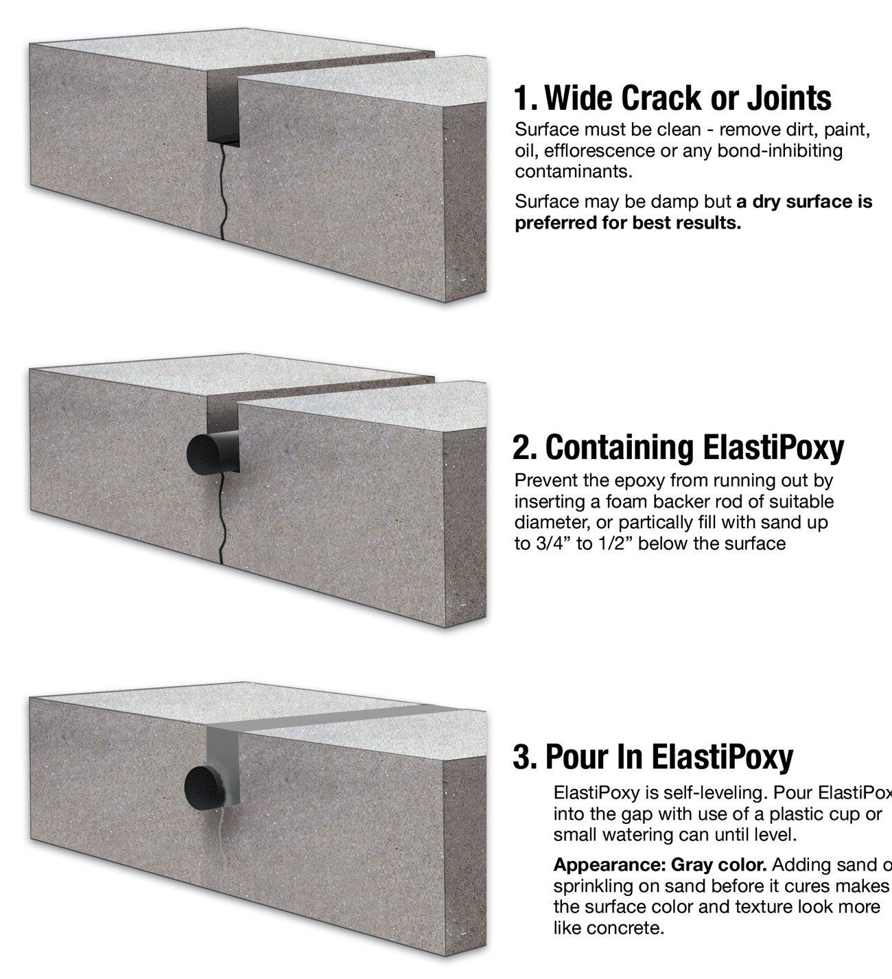 Floor expansion joint sealant gurus floor for Precast basement walls vs poured