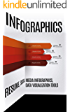 Great Infographics: Tools, Creator, Resume, Social Media Infographic, Data Visualization Tools