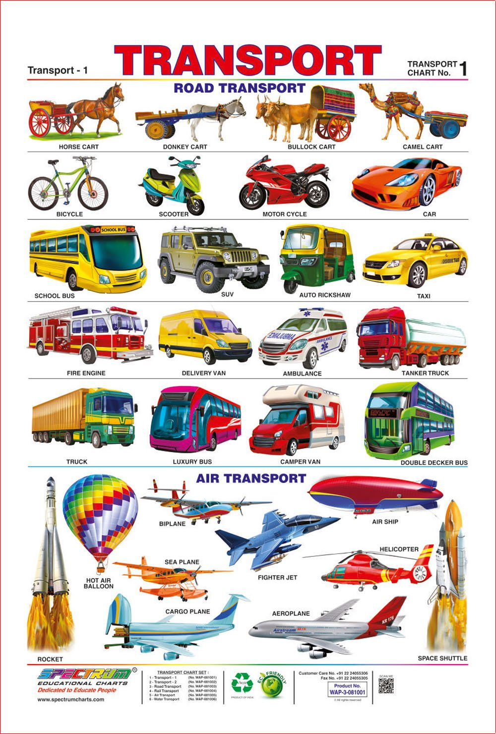 Spectrum Pre-School Kids Classroom Laminated Transport Name Wall Hanging  Chart