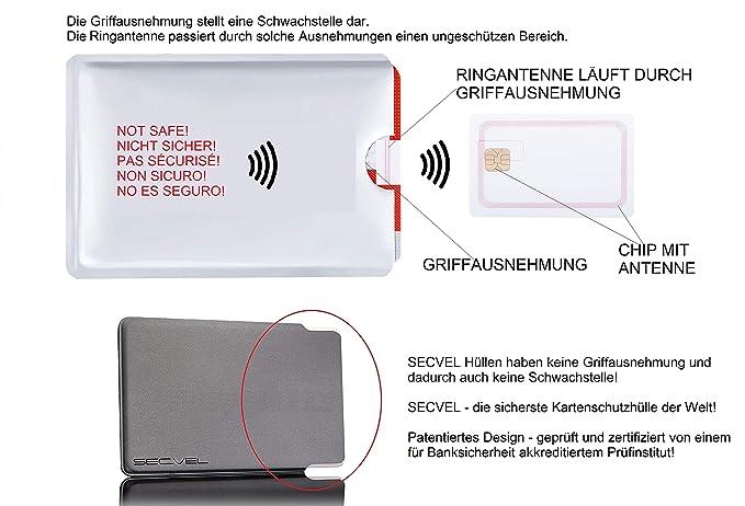 Funda Protectora patentada y Probada por TÜV Dauphine | Bloqueador ...