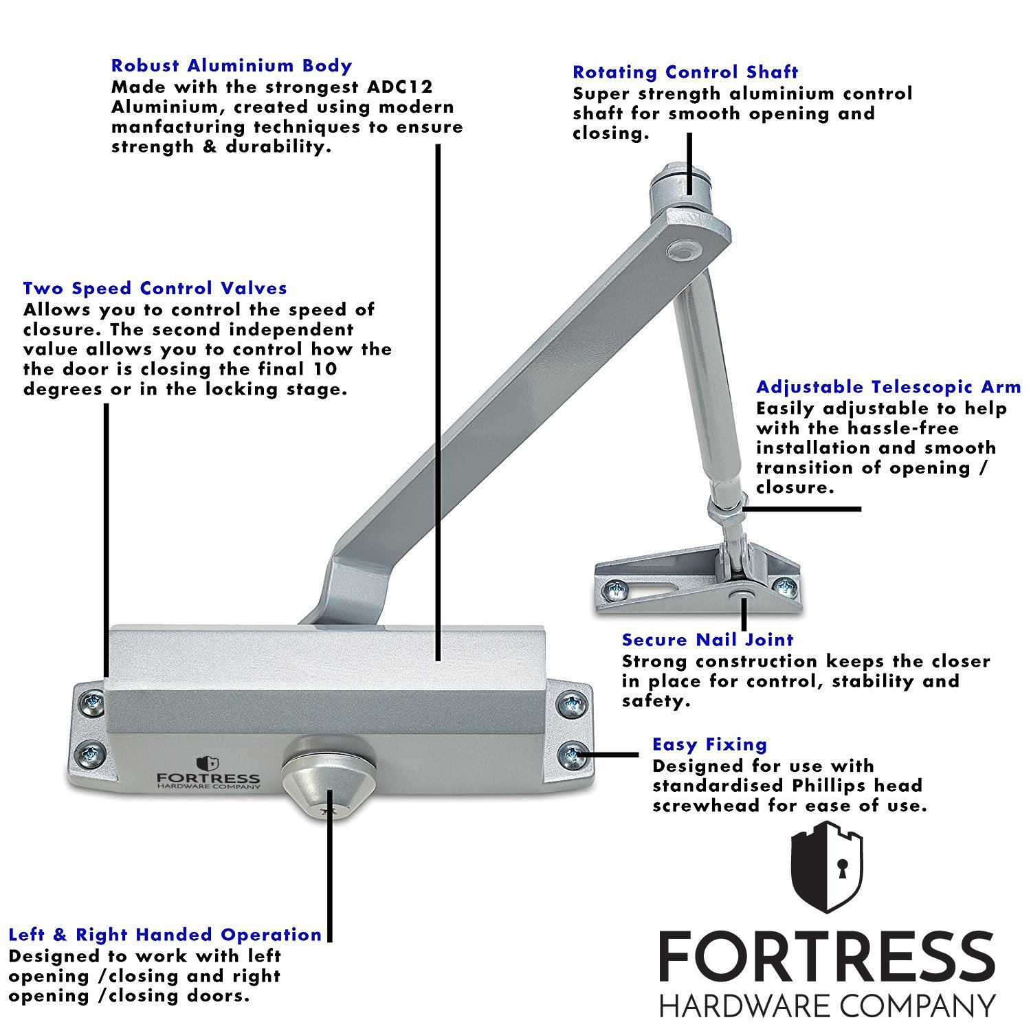 Door Closer FS-1306 Automatic Adjustable Closers Grade 3 Spring Hydraulic Auto Door-Closer with Easy Installation Life Size Fitting Template \u0026 Instructions ...  sc 1 st  Amazon.com & Door Closer FS-1306 Automatic Adjustable Closers Grade 3 Spring ...