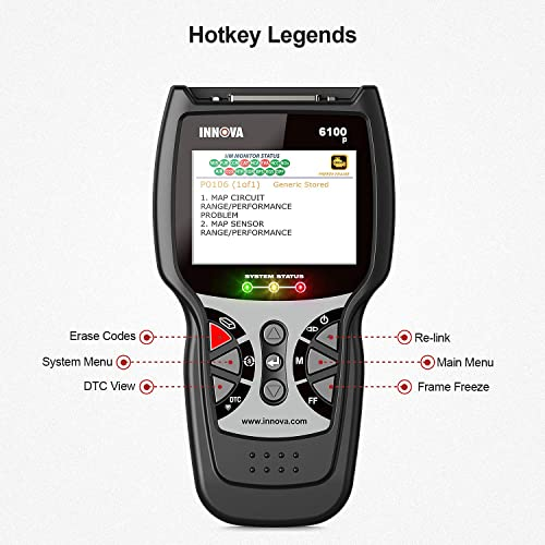 The Innova 6030P are quite similar to the 6100P with a 9-button control panel with navigation arrows and hotkeys