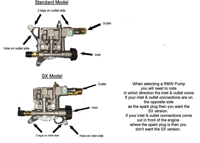 Wiring Diagram Database  Annovi Reverberi Rmw 22 G24 Parts Diagram