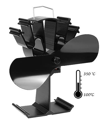 Mitsuru ventilador sin corriente eléctrica para la estufa horno de leña, 2 hojas (negro