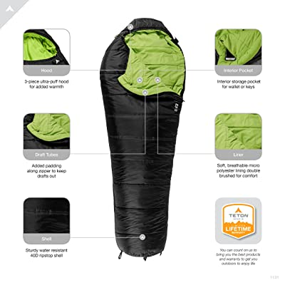Teton Sports LEEF Mummy Sleeping Bag