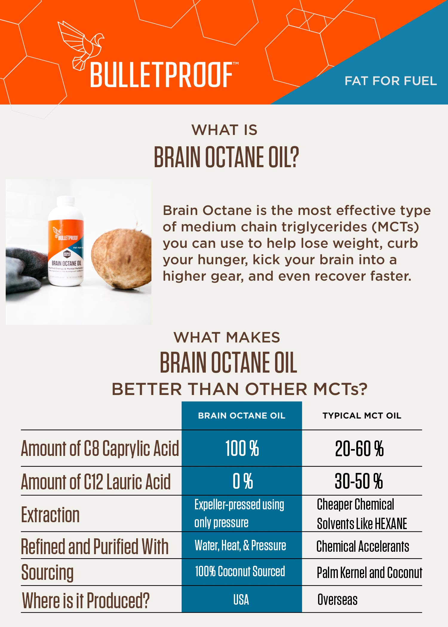 Bulletproof Brain Octane Oil, Reliable and Quick Source of Energy (32 Ounces) by Bulletproof (Image #4)